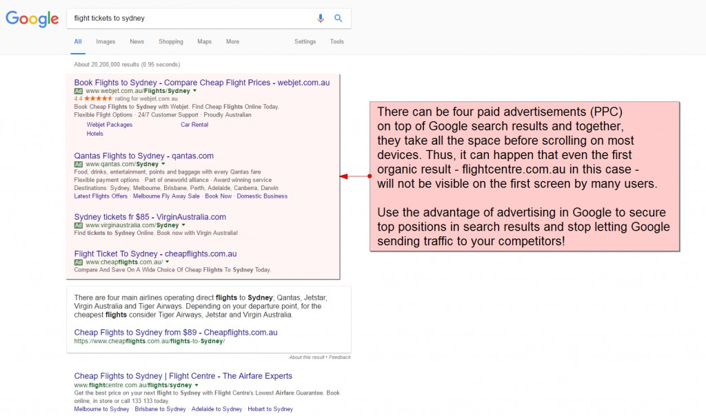 Paid and Organic Listings Looks in Google Search Results Page