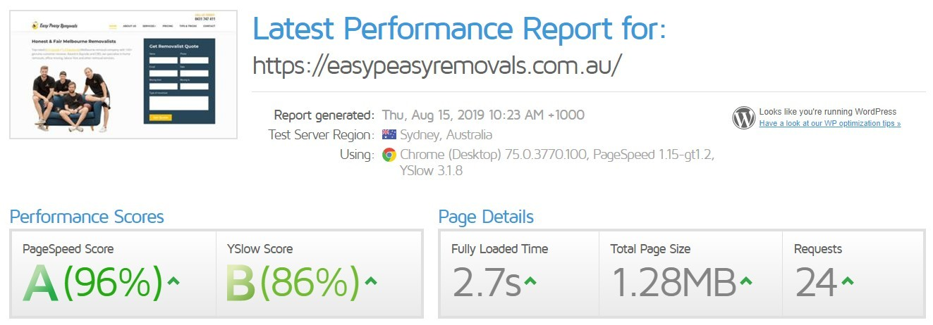 Catnapweb Easy Peasy Removals Website speed test